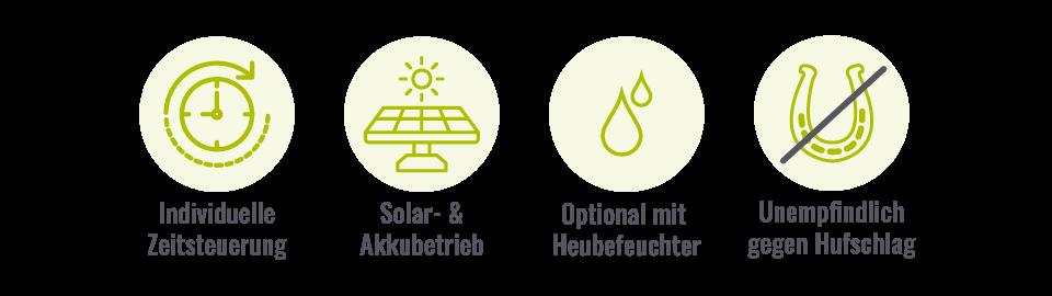 powerraufe spezifikationen, zeitsteuerung, solarbetrieb, heubefeuchtung